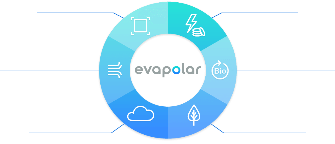 evapolar Air Cooler technical benefits over the air conditioner